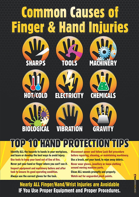 Hands Injuries Common Causes Safety Poster