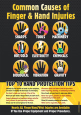 Hand Injuries Common Causes Safety Posters