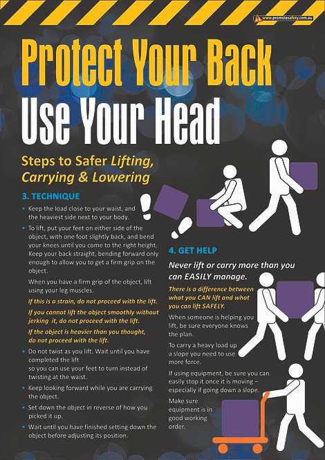 Protect Your Back Steps 3 & 4 Safety Posters