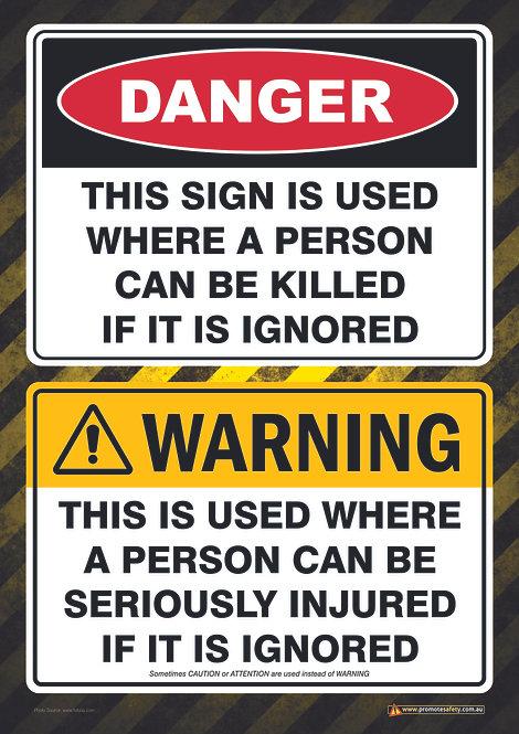 DANGER WARNING Signs Safety Poster