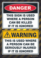 Danger & Warning Sign Meanings Safety Posters