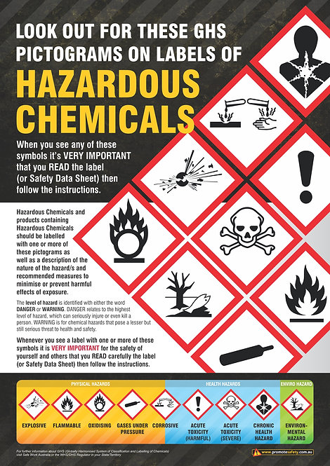 Hazardous Chemicals GHS Labelling Safety Posters