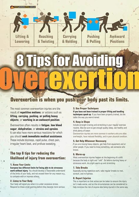 Over Exertion Safety Posters