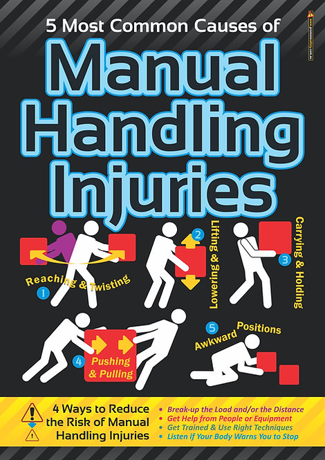 Manual Handling Common Causes #2 Safety Posters
