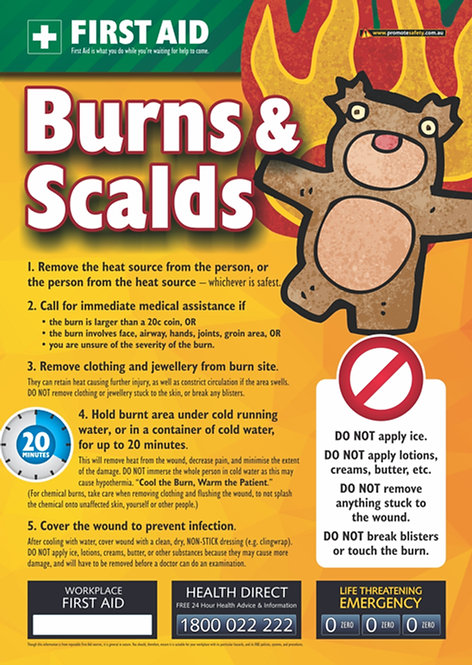 Burns & Scalds First Aid Safety Posters