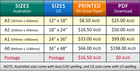 Poster Sizes & Prices Graphic v2.png