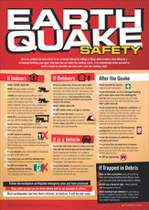 Earthquake Safety Posters