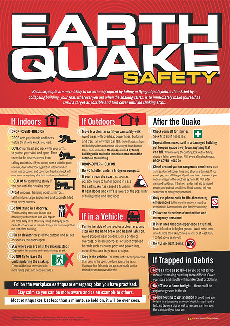 Earthquake Safety Safety Posters