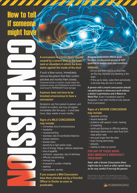 Concussion Safety Posters