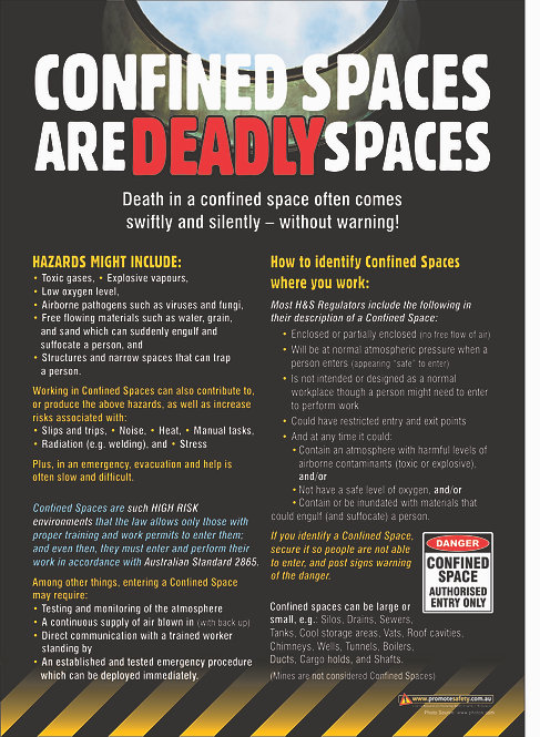 Confined Spaces Safety Posters