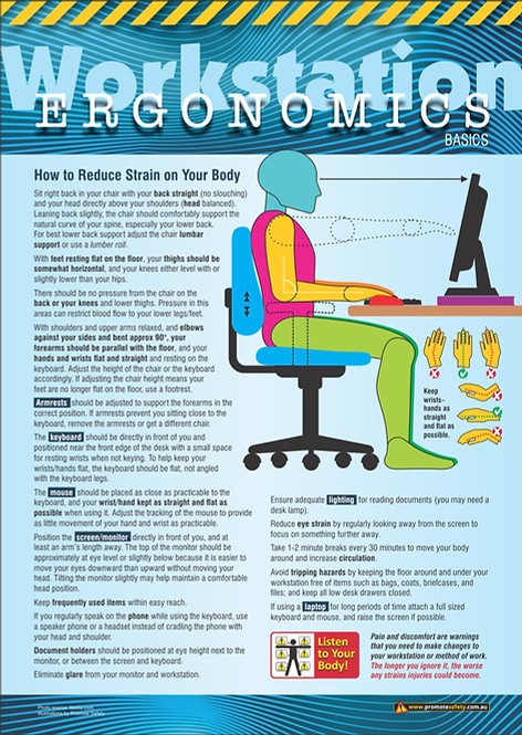 Workstation Ergonomics Safety Posters