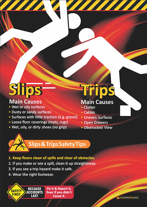 Slips & Trips Safety Tips Safety Posters