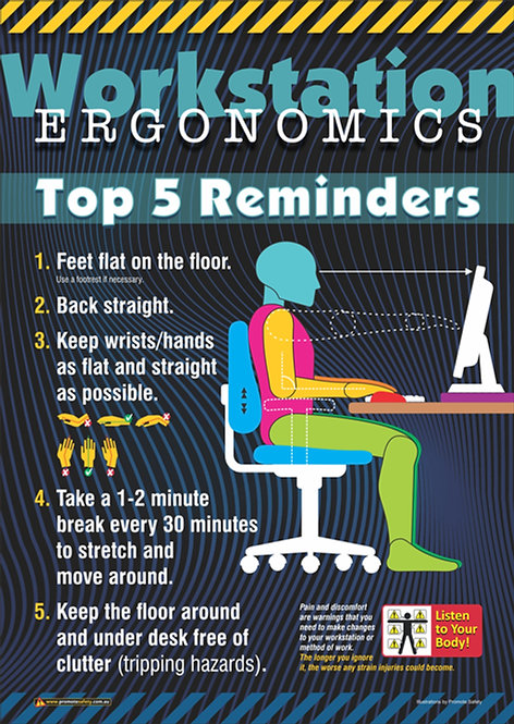 Workstation Ergonomics Top 5 Safety Posters
