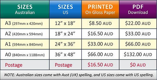 Safety Poster Sizes and Prices.jpg