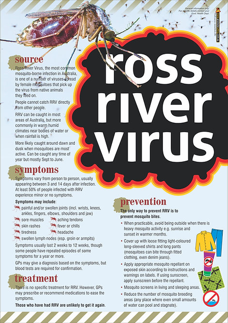 Ross River Virus Safety Posters