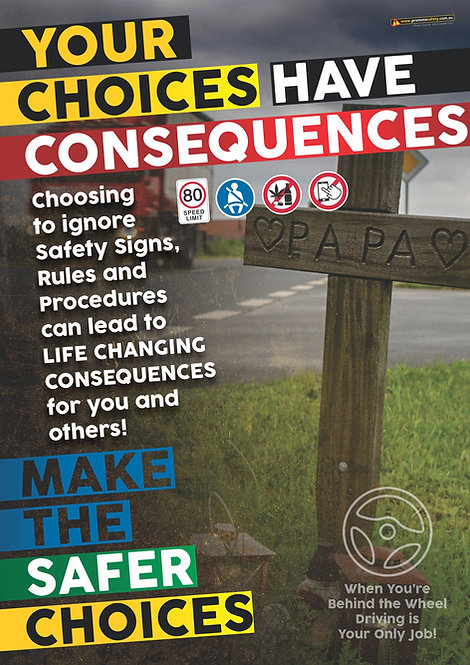 Consequences Driving Safety Posters
