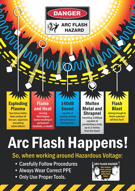 Arc Flash Happens Safety Posters