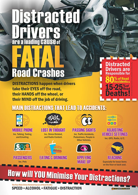 Distracted Drivers are Fatal Safety Posters