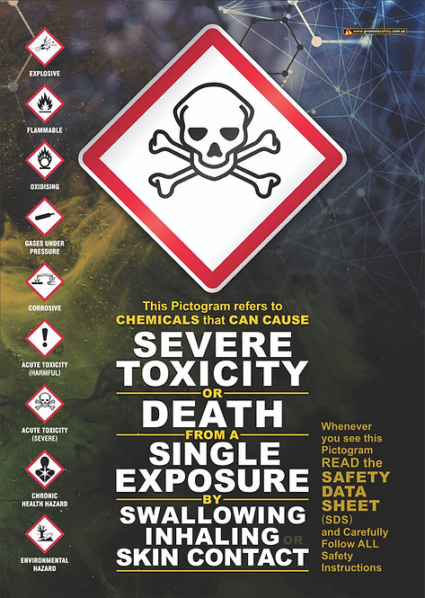 GHS Severe Toxicity Pictogram Safety Posters