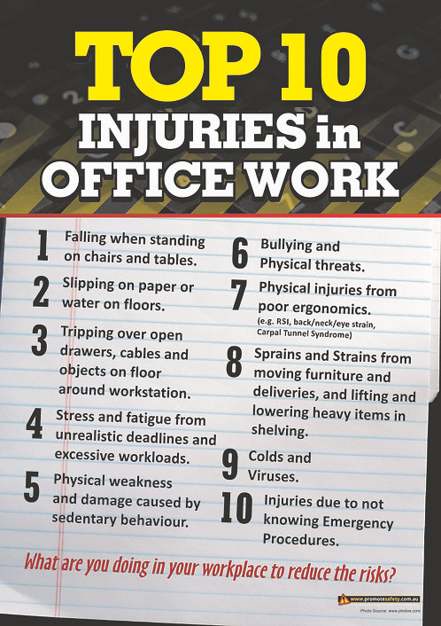 Top Ten Office Hazards Safety Posters