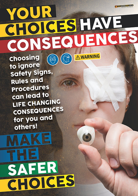 Consequences Eyes Safety Posters