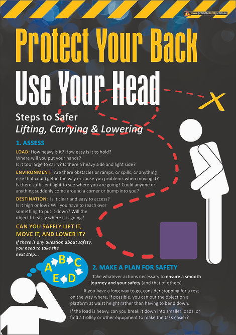 Protect Your Back Steps 1 & 2 Safety Posters