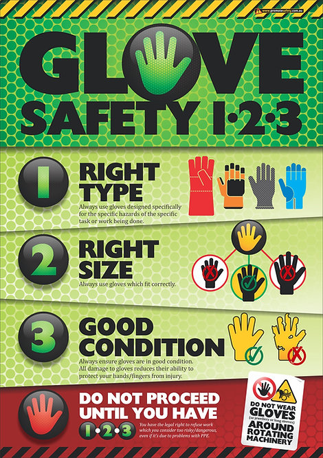 Glove Safety 1-2-3 Safety Poster