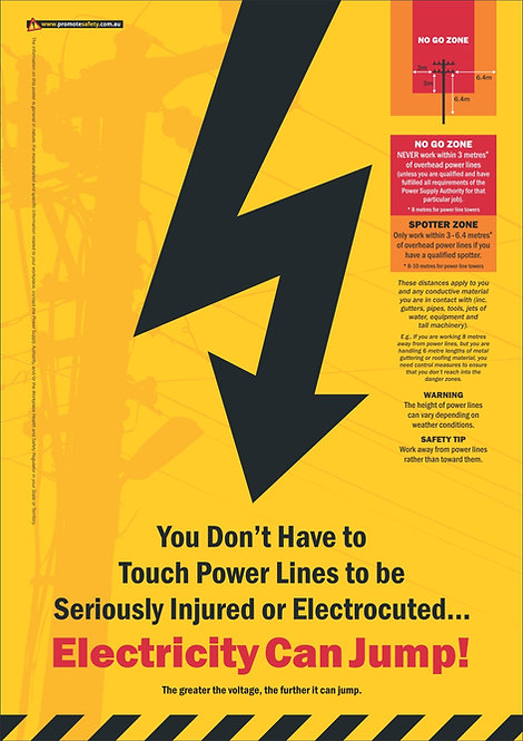Power Lines Safety Posters