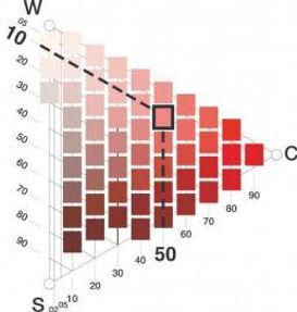 NCS-Colour-Triangle-4-1050_9885.jpg