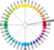 NCS-Colour-Circle-4-Y90R_3919.jpg