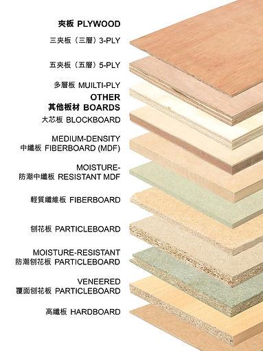 board-type.jpg