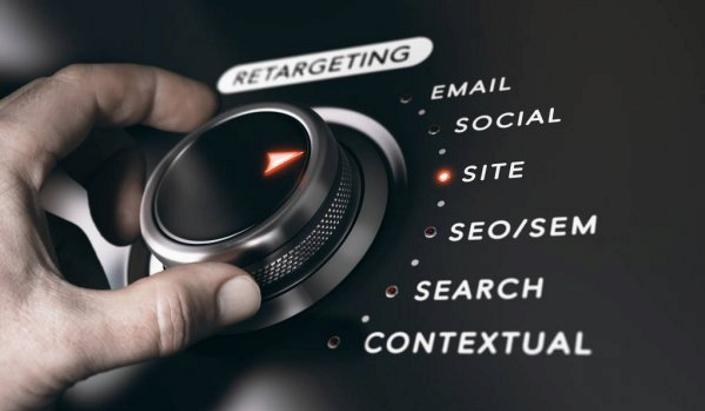 Website Retargeting Online Advertising