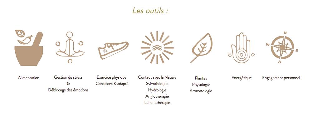 Les outils du naturopathe