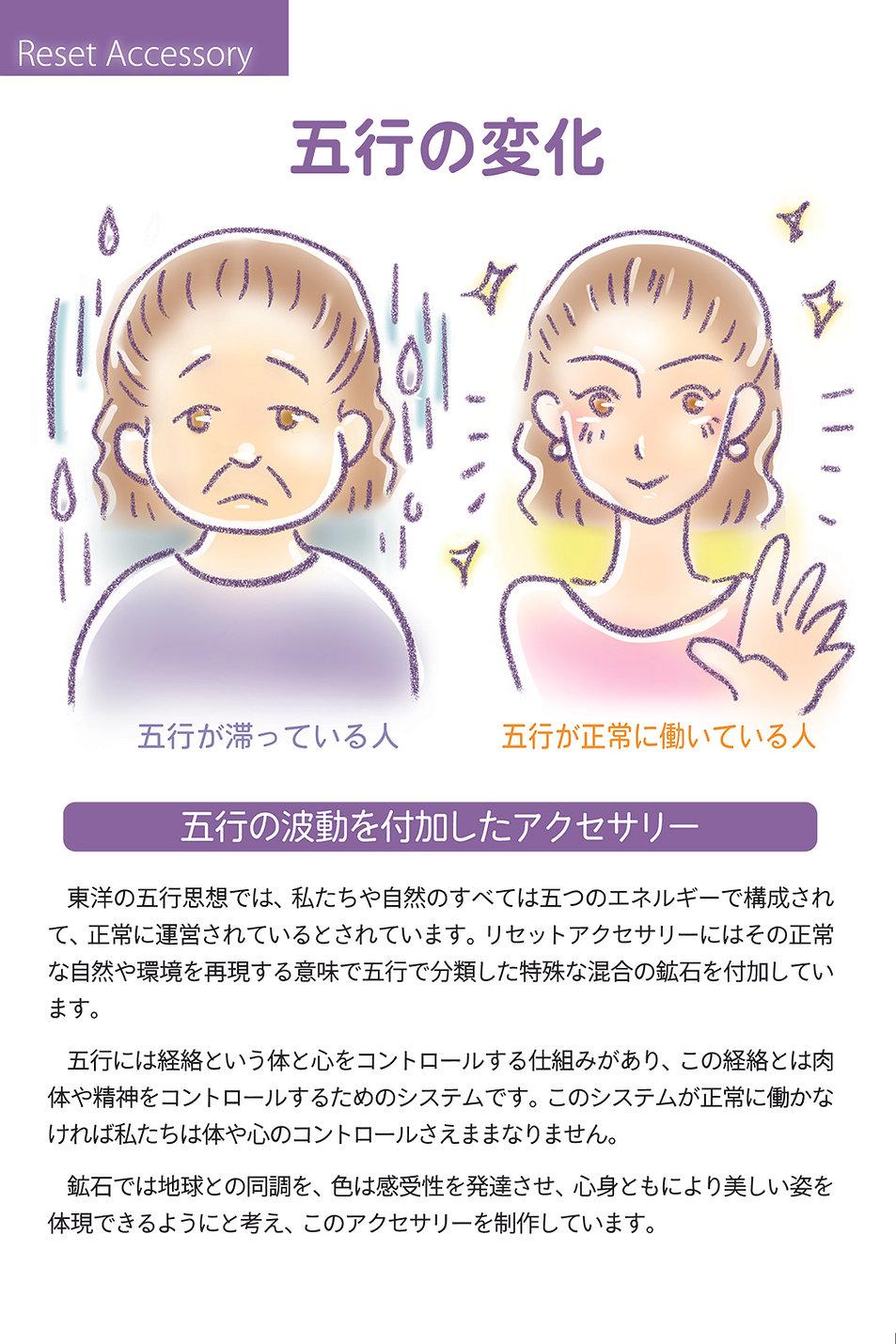 五行の変化.jpg