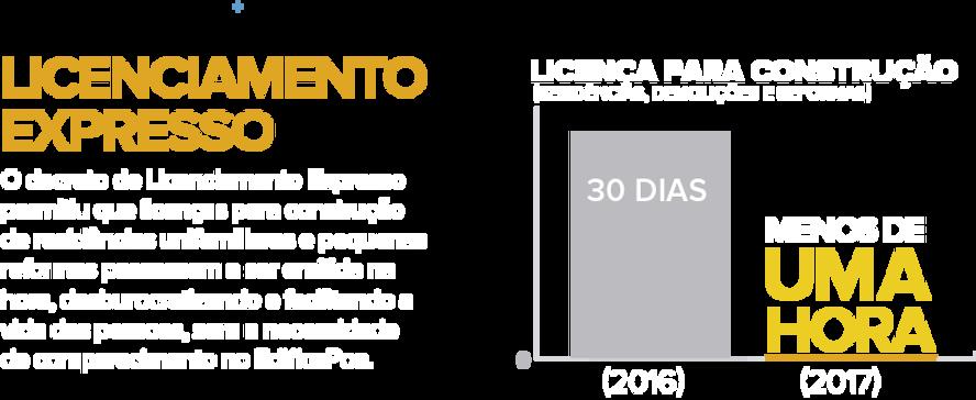 Ricardo Gomes Porto Alegre