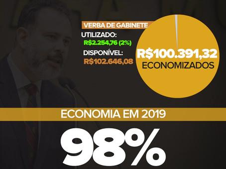 Ricardo Gomes é o vereador mais econômico do primeiro semestre