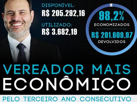 Ricardo Gomes é o vereador mais econômico pelo terceiro ano consecutivo