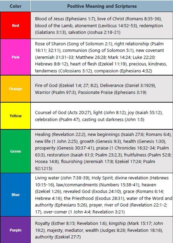 Biblical Color Meanings.jpg