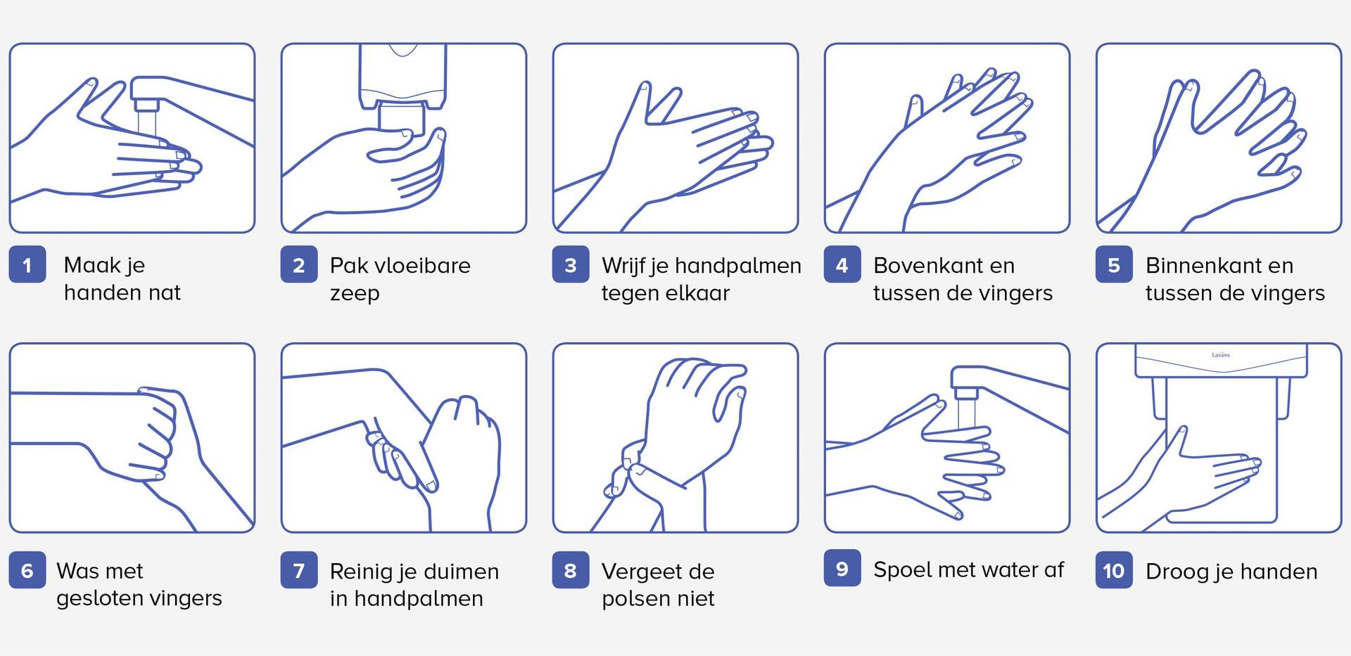 checklist-food-instructie-handen-wassen-