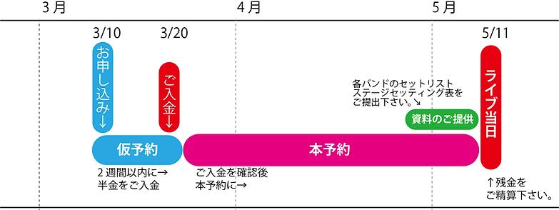 ホール予約の流れ図.png