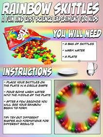 Rainbow Skittles.png