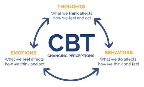 Cognitive Behavioral Therapies.jpg