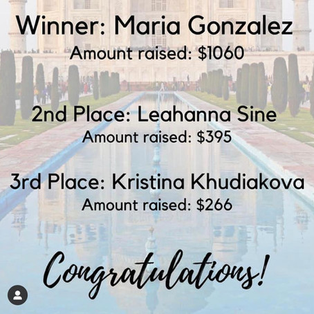 Sales Competition 2020 | Interview with Maria Gonzales - the Winner