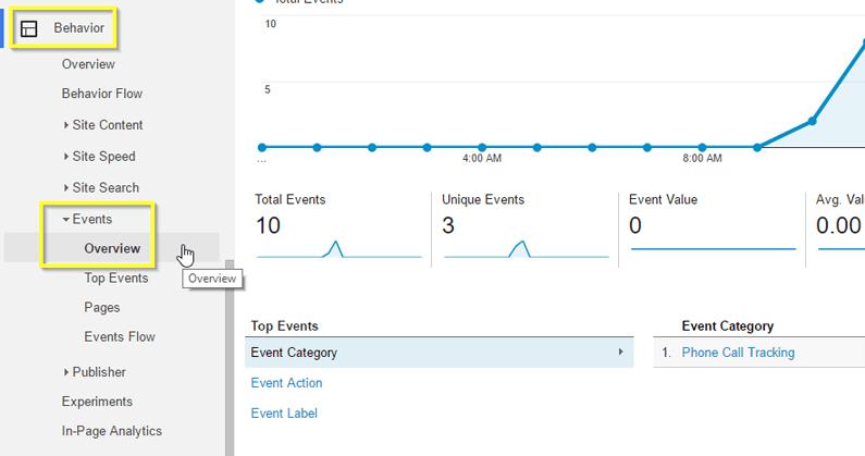 google analytics guide behavior events