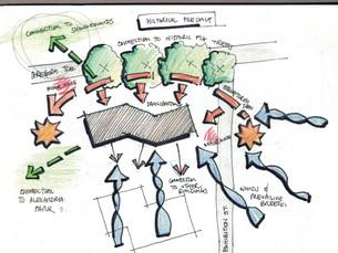 Site analysis sketch