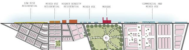 Urban transection 1.jpg