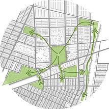 green spaces diagram.jpg