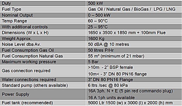 500 kW temporary boiler hire spec.png