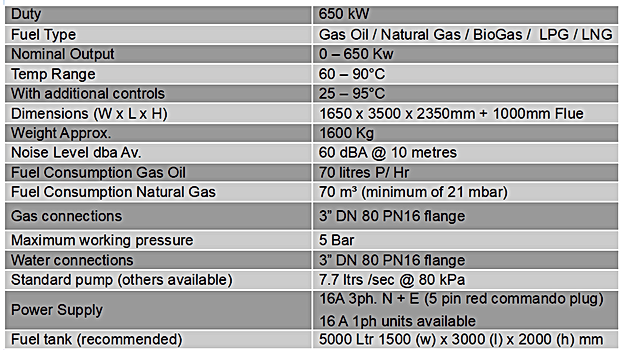650 kW temporary boiler hire spec.png