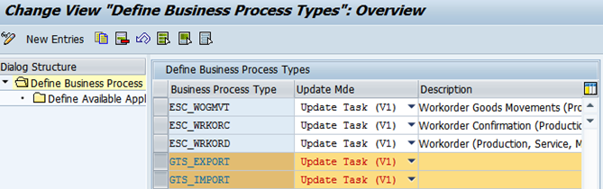 SAP GTS Business Process Types